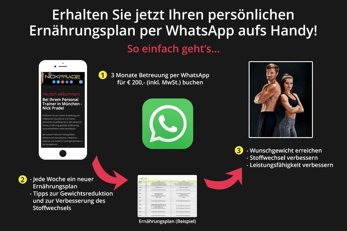 whatsapp Ernährungsplan